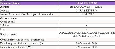 Secretul rusinos al lui Mititelu : fostul FCU ar detine de fapt palmaresul echipei CSM Resita, in urma unei fuziuni de cluburi !